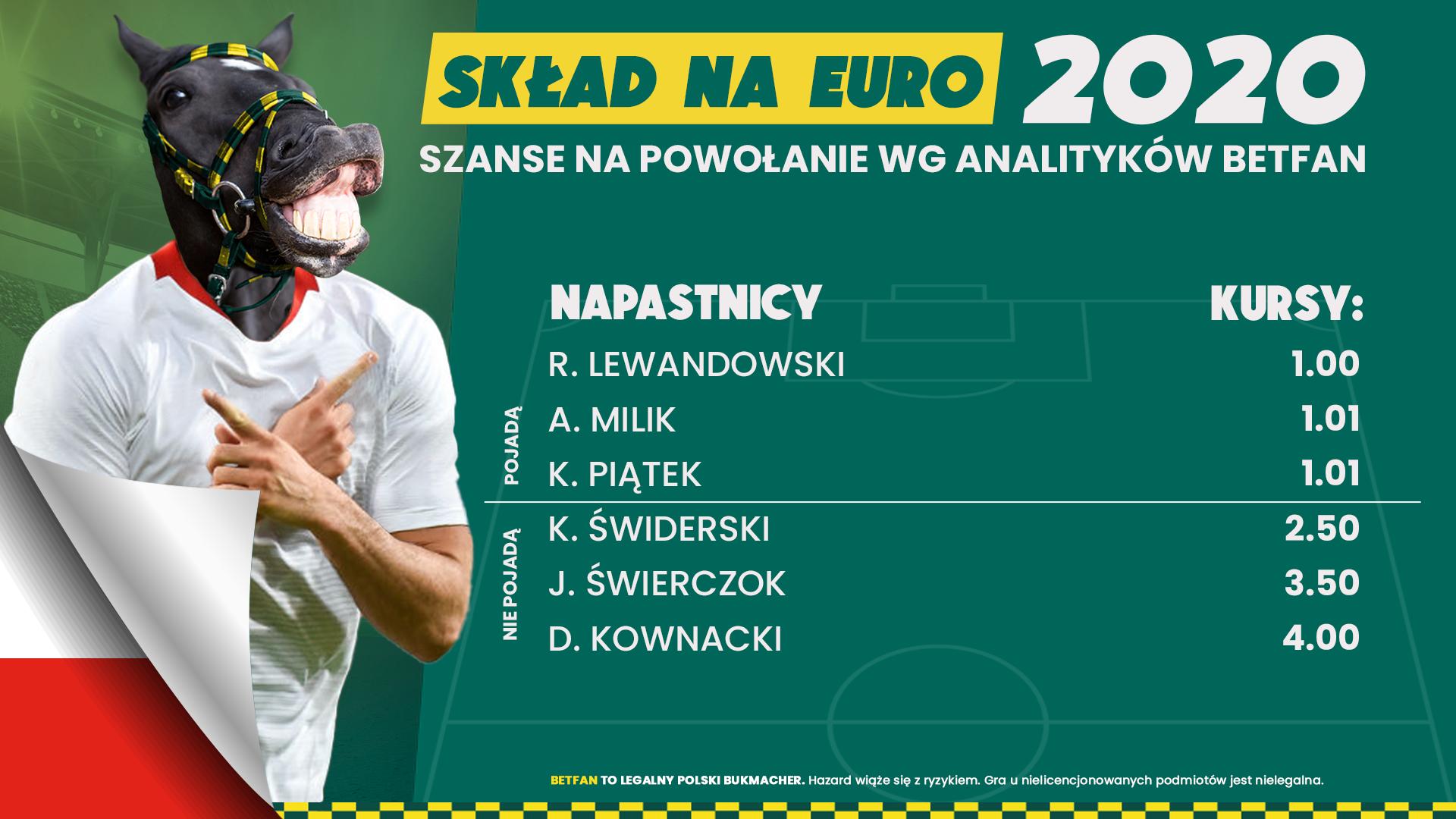 Jakich napastników wybierze Sousa? Kadra na Euro 2020