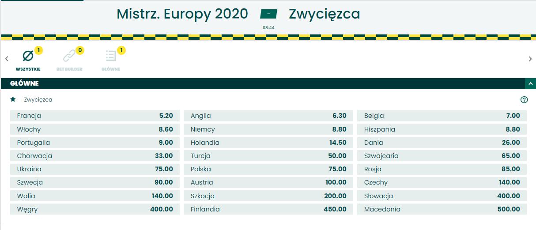 zwyciezca-euro-2020 typy